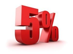 Скидка 5% на повторную покупку